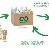 "Now you can recycle ""unrecyclable"" packaging waste"